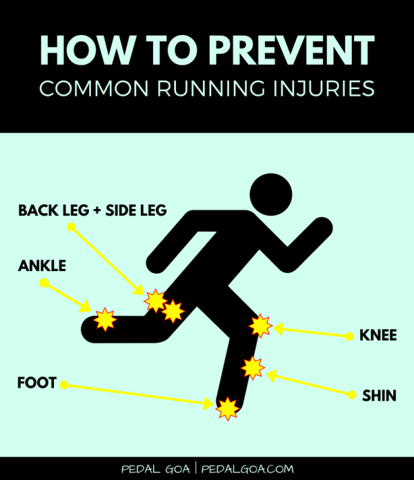 Running injuries are no fun. Here's what you can do to prevent common running injuries. Causes and prevention tips for running injuries, with infographic.
